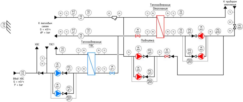 1 контур ГВС | 1 контур отопления | Подпитка