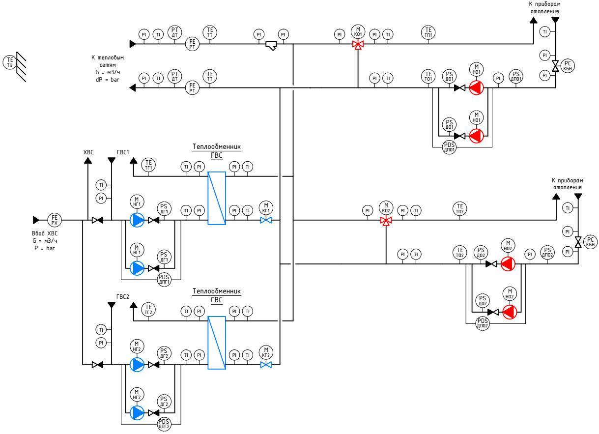2 контура ГВС | 2 контура отопления